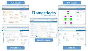 smartfacts - ein Modellrepository für UML, BPMN, EPK uvm.