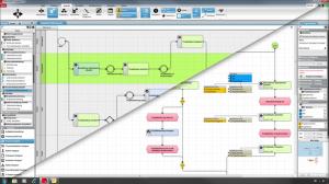 Prozessmodellierung und -ausführung mit der FireStart BPM-Suite