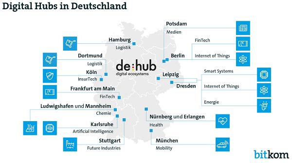 Digital Hubs in Deutschland (Überblicksdarstellung von BITKOM)