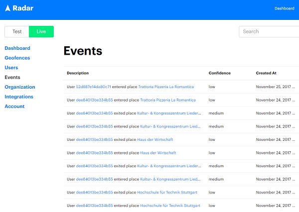 Radar - Generierte Events