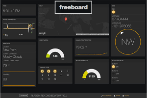 Freeboard.io - Das IoT mit Dashboards visualisieren